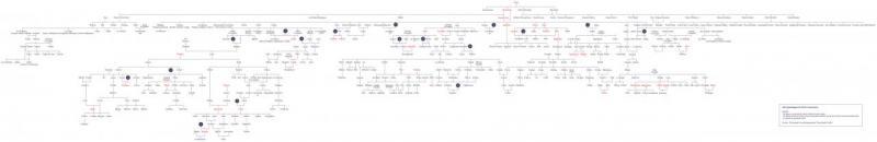 arbre-genealogique-des-dieux-et-heros-grecs.jpg